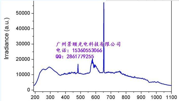 电路 电路图 电子 原理图 705_397